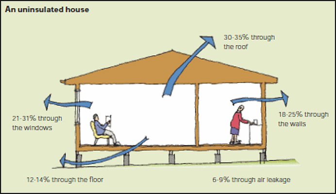 Insulation-factsheet-no-1-1